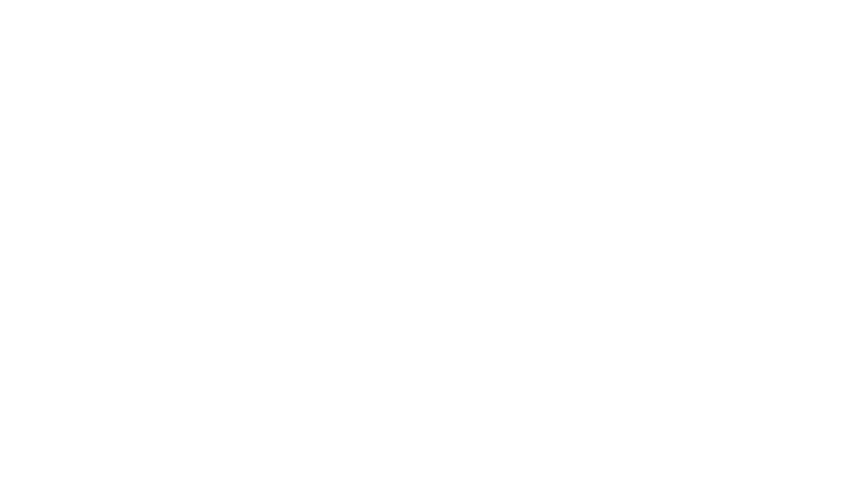 SCS.BA